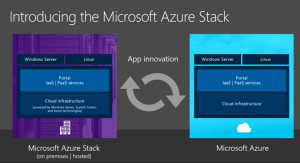 Microsoft's Azure Stack