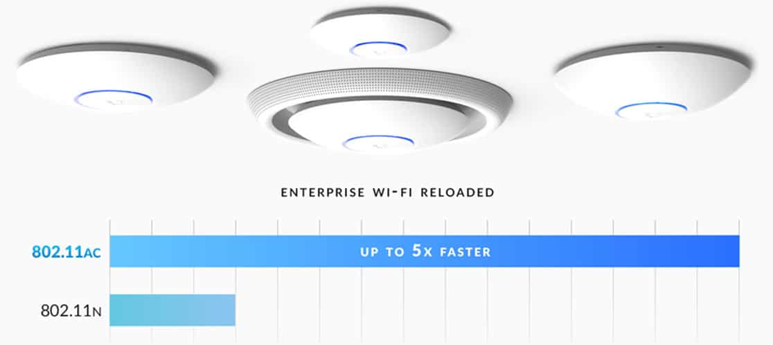eStorm how to improve workplace productivity ubiquiti wifi unifi ac ap